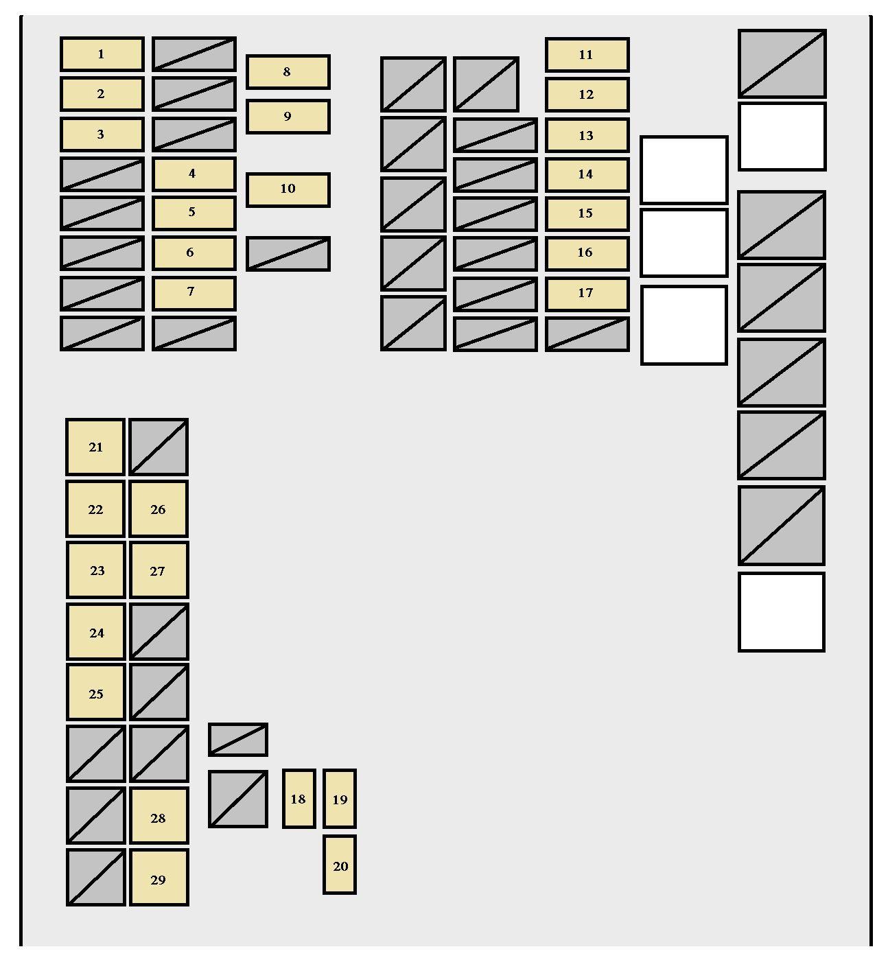 28 2008 Scion Tc Fuse Box Diagram - Wiring Diagram List