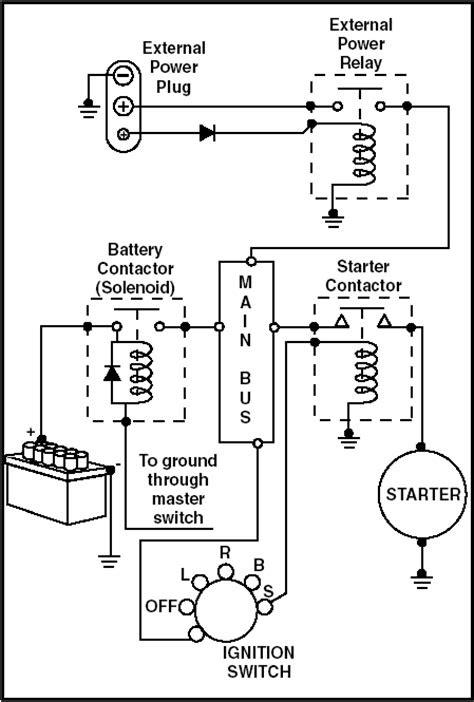 Basic Concept of Aircraft Engine | AviationNepal.com