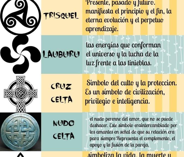Un blog para compartir s mbolos celtas y su significado - Simbolos japoneses y su significado ...