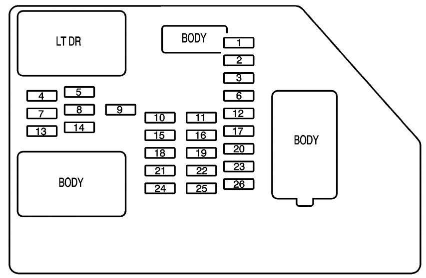 Chevrolet Tahoe 2008 Fuse Box Diagram Auto Genius