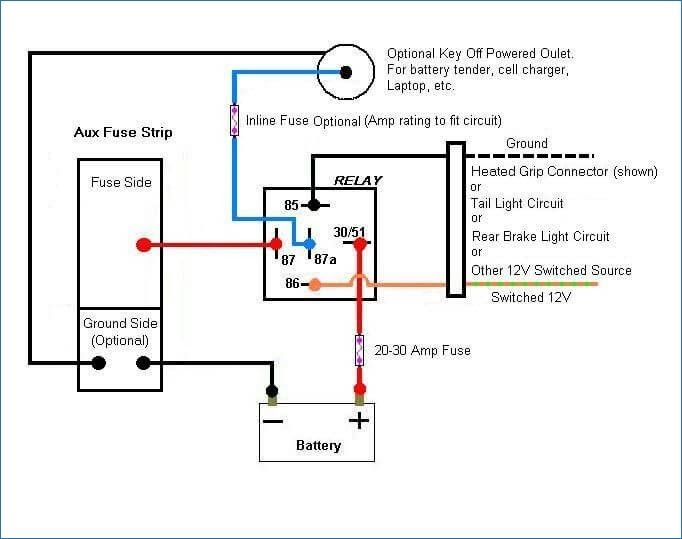 Basic Auto Wiring Diagram Fuse Inside