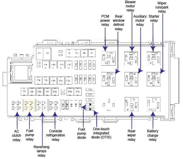 Ford Aspire Wiring Diagram