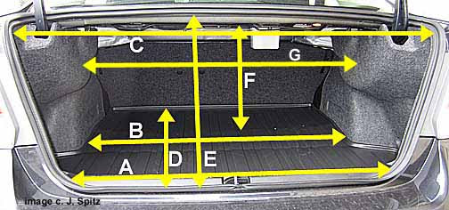 Toyota Camry Trunk Dimensions