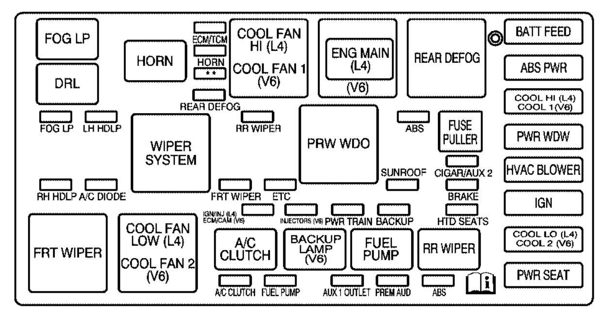Wiring Diagram Pdf  01 Mitsubishi Diamante Fuse Box