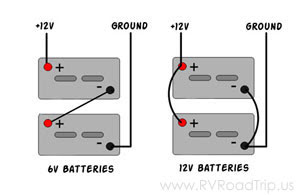 Dual Batteries - Outback Modifications - Outback RV Owners ...