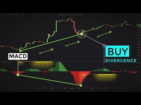 Professional forex traders strategies