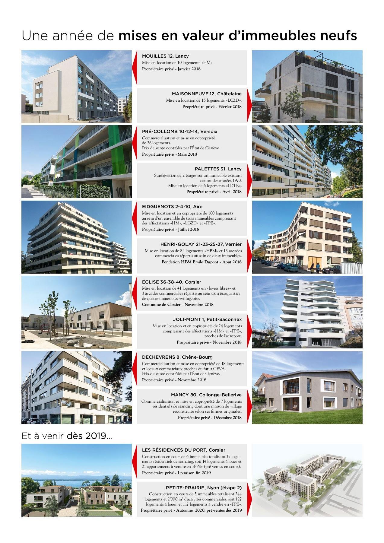 appartement à louer: Appartement A Louer Hm Geneve