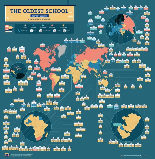 Where are The World's Oldest Surviving Schools?