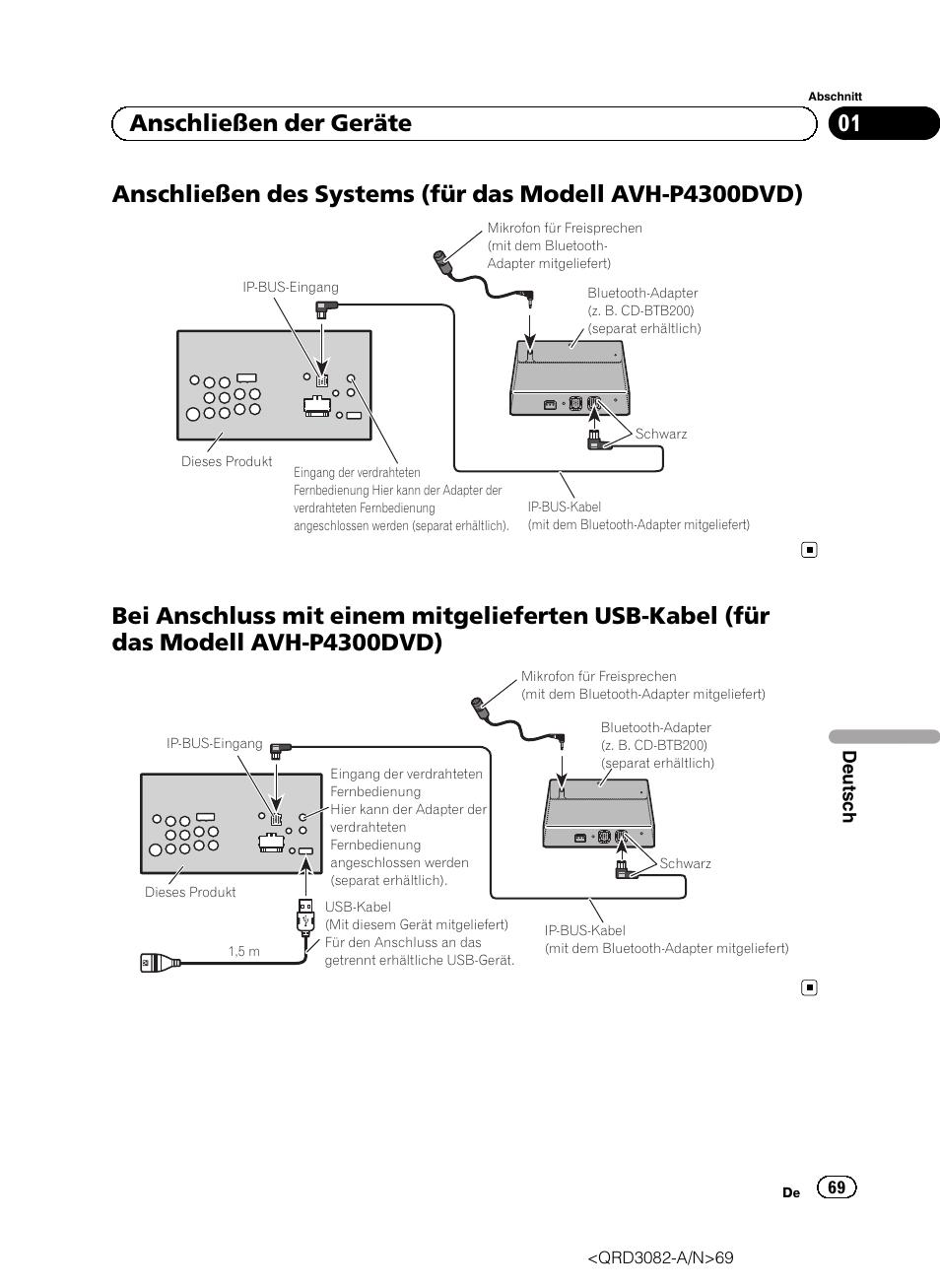 Pioneer Avh Wiring Diagram