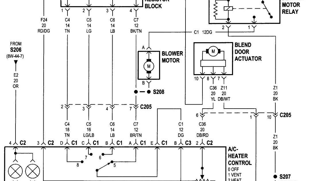 2001 Jeep Wrangler Wiring Diagram