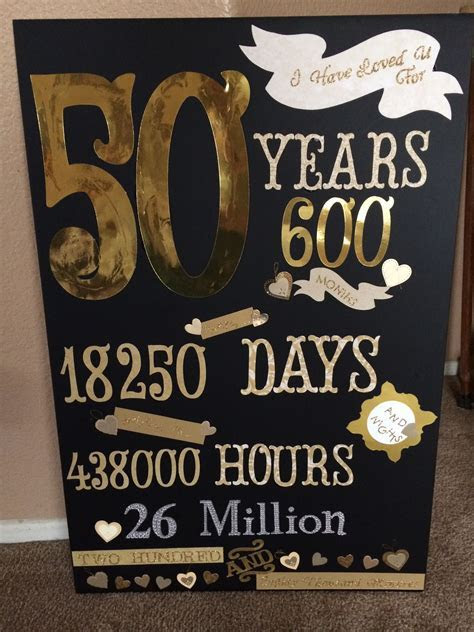50th anniversary board Years months days minutes   Mom