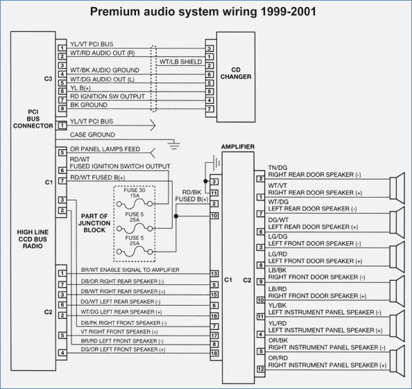 1998 Jeep Grand Cherokee Wiring Diagram from lh5.googleusercontent.com