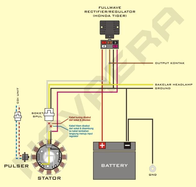 Diagram Wiring Diagram Kiprok Jupiter Z Full Version Hd Quality Jupiter Z Blankdiagrams Livre Fantasy Fr