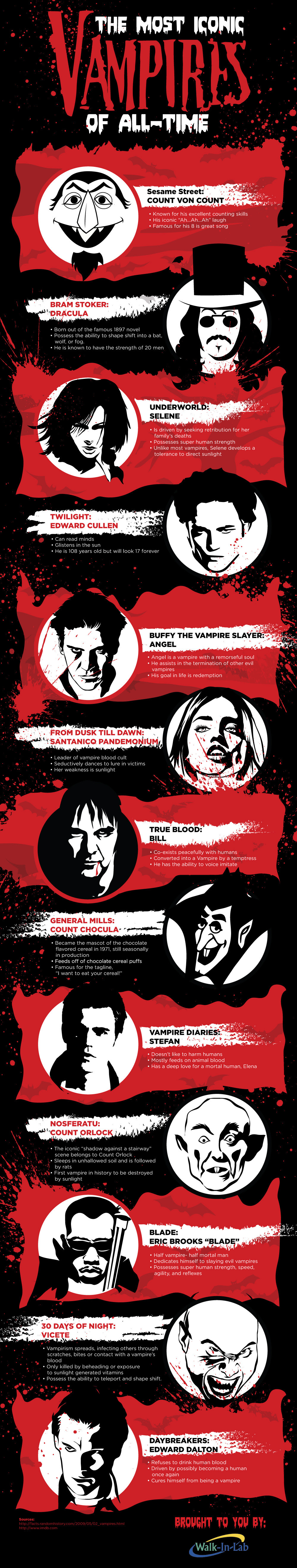 Infographic: The Most Iconic Vampire of All-Time