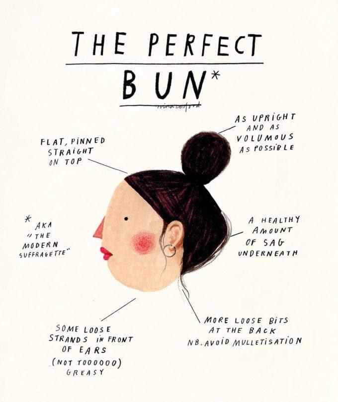 7 Funny Instagram Illustrators