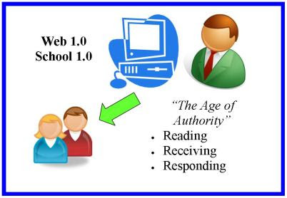 WebSchool10
