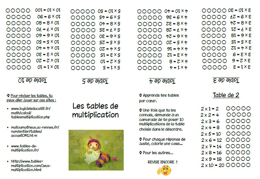 Japprends Les Tables De Division Mobi Download Solutions