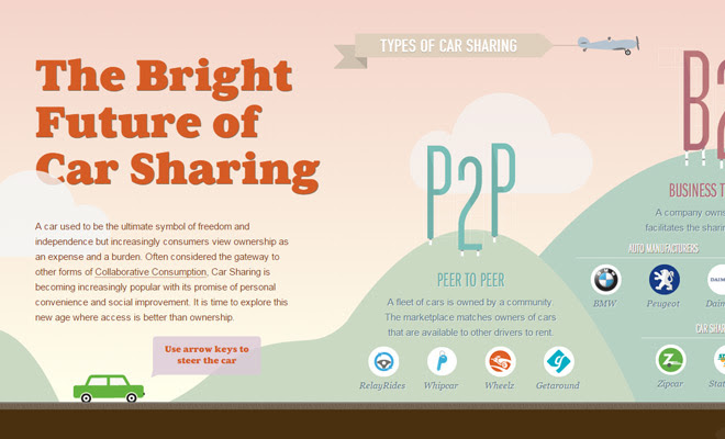 future of car sharing parallax site