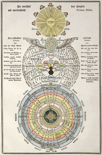 17 Best Images About Occult Spiritualism And Esoteric On