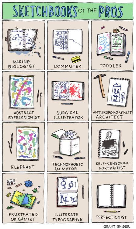 (Grant Snider:Sketchbooks of the Pros)