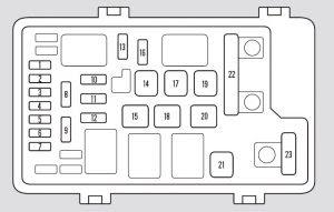 Main Fuse Box For 2010 Honda Odyssey Wiring Diagrams Data Make Origin Make Origin Ungiaggioloincucina It