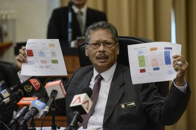 AG Apandi, exonerating Najib and 1MDB whilst waving the proof of his own lies!
