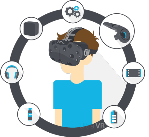 Htc Vive Ultimate Tricks And Tips Guide Ultra Vr