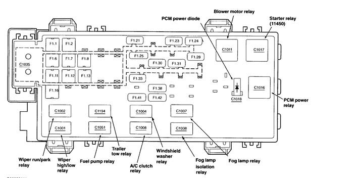 2004 Ford Ranger Edge Fuse Box Diagram