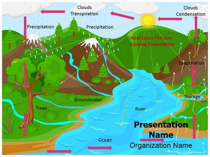 Evaporation Water Cycle Powerpoint Template Background Subscriptiontemplates Com