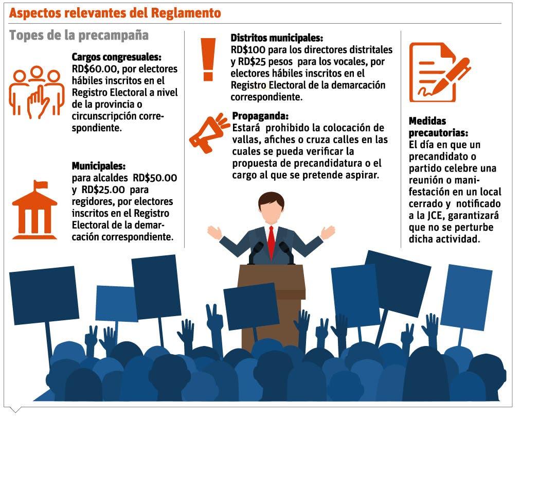 info-reglamentos-jce