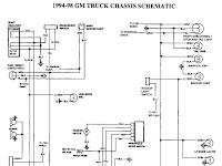 43+ 2004 Chevy Trailblazer Fuse Box Diagram Pics