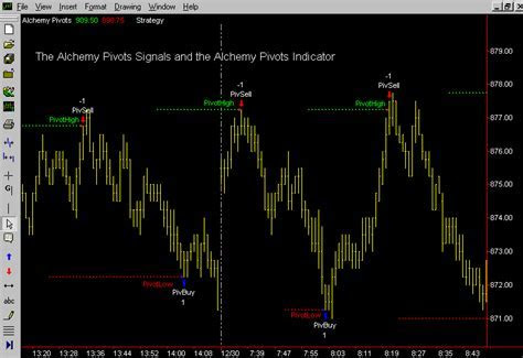 Top forex targets review