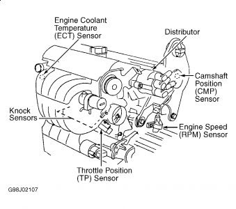 Volvo Engine Diagram | Volvo Engine Diagram |  | Volvo Cars Gallery 2019 - blogger