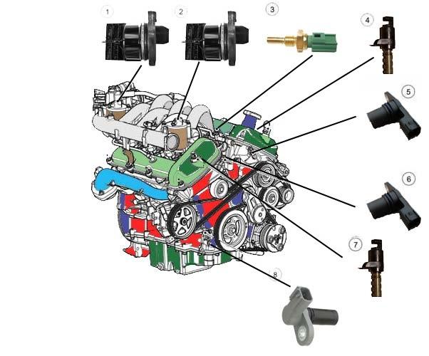 2005 Jaguar S Type Engine Diagram Wiring Diagrams Chin Metal Chin Metal Alcuoredeldiabete It