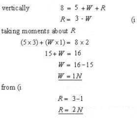 problem 03 parallel forces