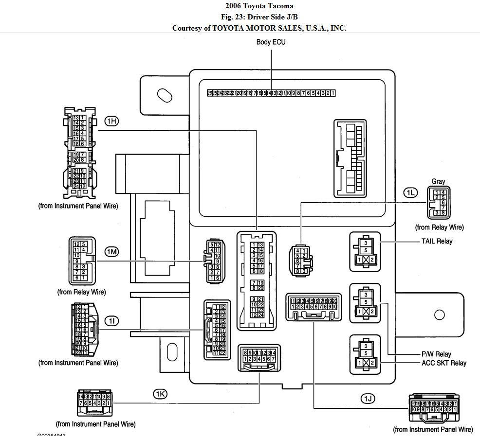 1996 dodge cummin fuse diagram wiring diagram schema 97 Dodge Ram 1500 Wiring Diagram