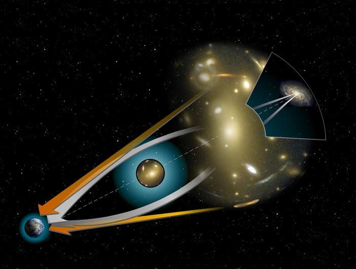 File:Gravitational lens-full.jpg