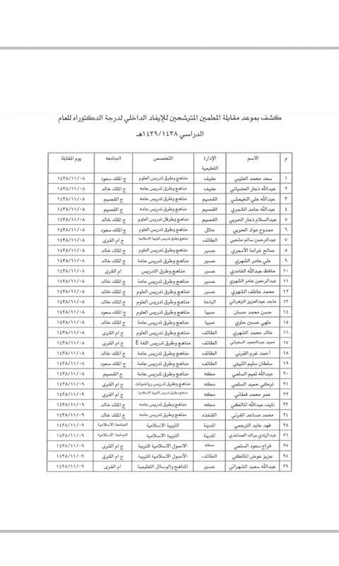 سلم رواتب المؤسسة العامة للتدريب التقني والمهني 1440 الاداريين Asyalafi Blogspot Com