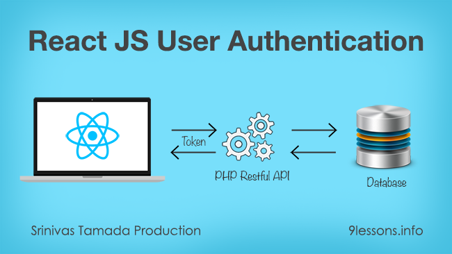 React JS and PHP Restful API User Authentication for Login and Signup
