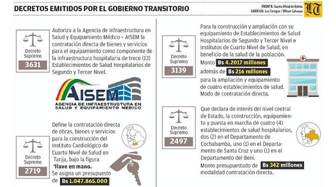 Bolivia: Aisem hizo más de 30 contratos directos para hospitales desde 2015