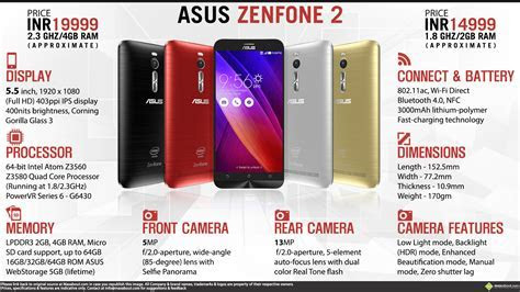 Quick Facts   ASUS ZenFone 2 ZE551ML (1.8GHz/2GB RAM and 2