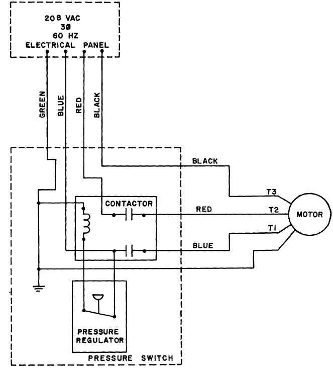 Download Three Phase Wiring Diagram Air Compressor Schematic Full Hd Version Palmbeachbuds Kinggo Fr