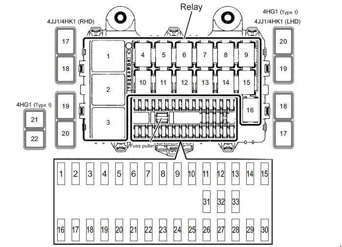 1993 Isuzu Trooper Fuse Box - Wiring Diagram Schema