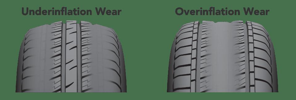 Recommended Tire Pressure Proper Tire Air Pressure Discount Tire