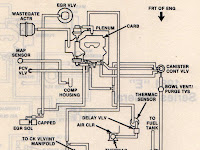 1984 Cutlass Fuse Box Diagram