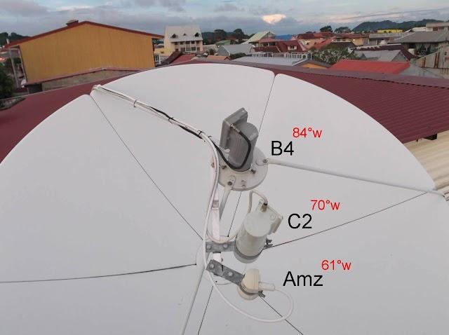 Apontar Para Satélite StarOne C1 (antena telada da banda c)Tps Atualizadas - 03/01/2017