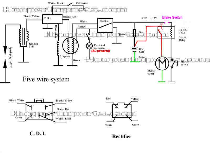 17 ly Polaris Outlaw 50 Wiring Diagram Kawasaki Engine Wiring Diagram Ez Go Workhorse on
