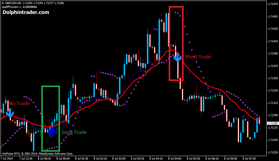 Fx binary options scalper