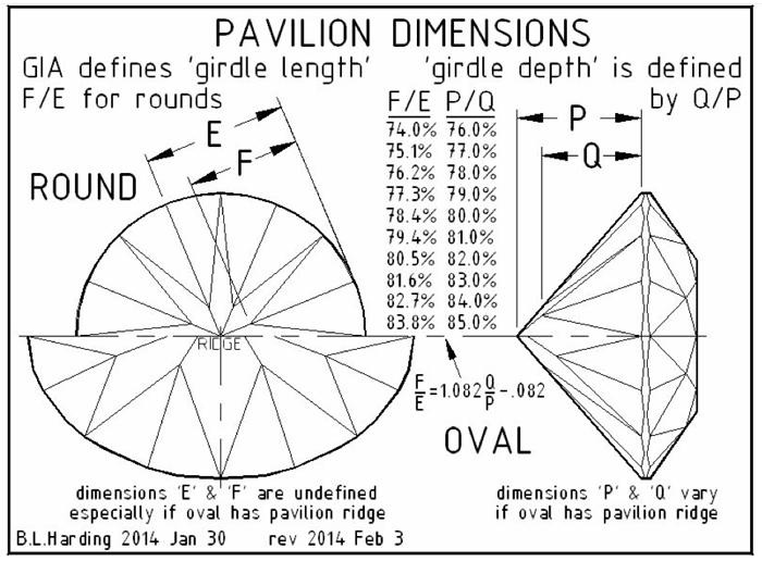 Pavilion Dimensions