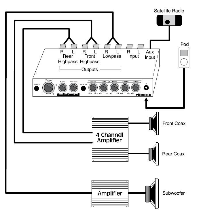 5 Channel Car Amplifier Wiring Diagram